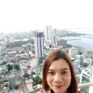 sweetsai's profile photo
