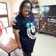 naruenarto's profile photo