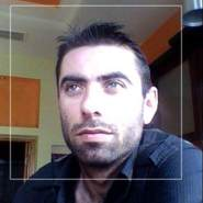 Dimitris1112's profile photo