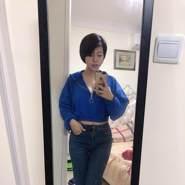 linh_nhi17's profile photo