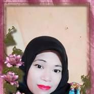 rinah190's profile photo