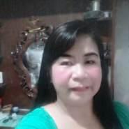 lornag5's profile photo