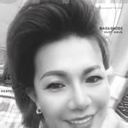 hanhh319's profile photo