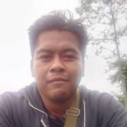 fariz46's profile photo