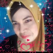 ykartika106's profile photo