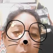 lovely_verz64's profile photo