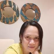 faitha73's profile photo