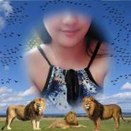 roses018's profile photo