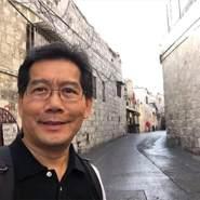 wongyanlung's profile photo