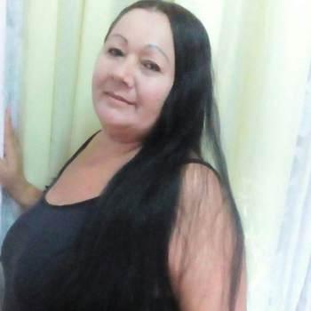lilianmariae_Las Tunas_Single_Female