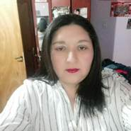 silvanag98's profile photo