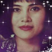 buakaews's profile photo