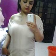 rzn047's profile photo