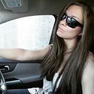 molly_lund241's profile photo