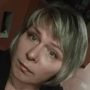 user_rfe764_Horad Minsk_Single_Female