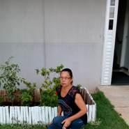 adrianab258's profile photo
