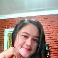 mita012's profile photo