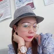 jcj918's profile photo