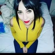 user_ehti2960's profile photo