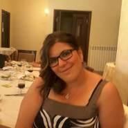 giusyg18's profile photo