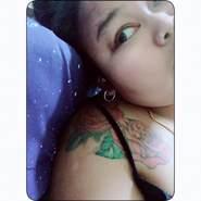 pollyf12's profile photo