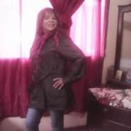 ligiavelasquez's profile photo
