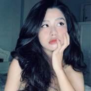 phanhngo's profile photo