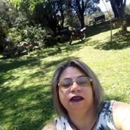 carmeml65's profile photo