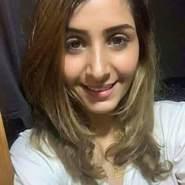 afnanwasabi's profile photo