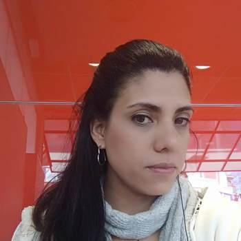 lorenaa282_Montevideo_Single_Female