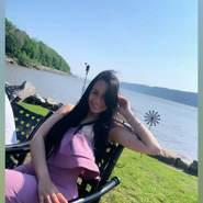 emeli051's profile photo
