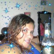 angie024's profile photo