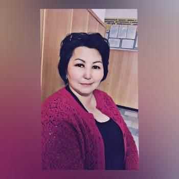 user_sx01796_Almaty Oblysy_Ελεύθερος_Γυναίκα