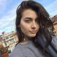 user_wgtoi75's profile photo