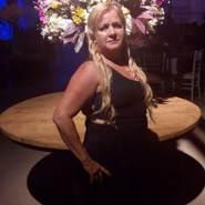 sandram1535's profile photo