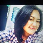nitac243's profile photo