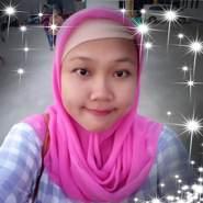 mulian11's profile photo