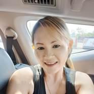 user_sdy70416's profile photo