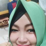 ikapuspa1's profile photo