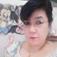 iingi430's profile photo