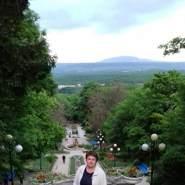 user_pr760's profile photo