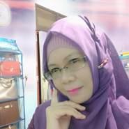 biaa924's profile photo