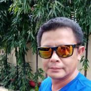 patcharawatp3's profile photo