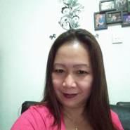 auroraa60's profile photo