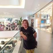user_zcq82560's profile photo