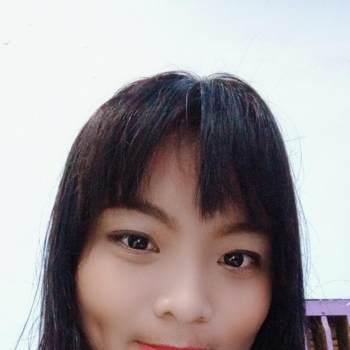 faniagisel_Sulawesi Selatan_独身_女性