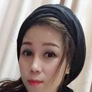 hussaink115's profile photo