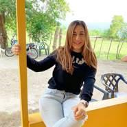 mariela365's profile photo