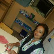 annyd208's profile photo