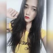 Mintmint_suay's profile photo